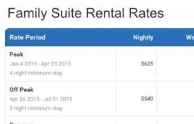 Family Suite Rental Rates